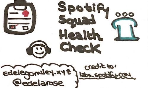 Alignment on new teams via the Spotify Squad Health Check