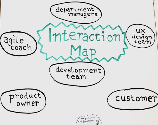 Creating an interaction map - tutorial