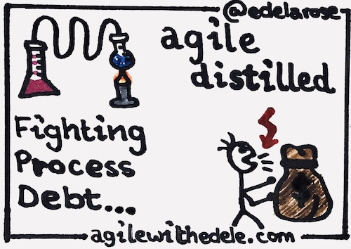 Agile, Distilled: Fighting Process Debt