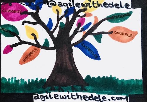 Tree of Life Skills