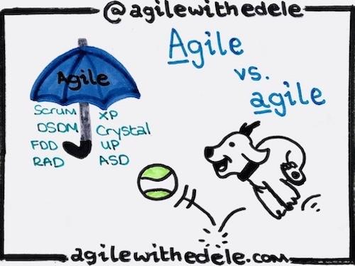 Agile vs. agile