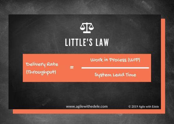 Little's Law Throughput Calculation